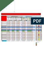 Grelha de avaliação sumativa para o Secundário - 2013-2014