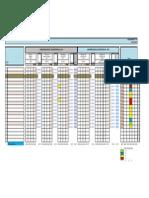 Grelha de avaliação sumativa para o 3º Ciclo - 2013-2014