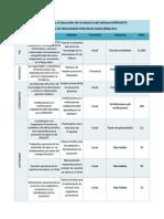 MIR 2012 (Programa Para El Desarrollo de La Industria Del Software (PROSOFT))