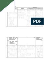 (OK part II) (intervensi, implementasi dan evaluasi) asuhan keperawatan perioperatif pada An.JP dengan diagnosis medis appendiksitis dengan tindakan appendiktomi
