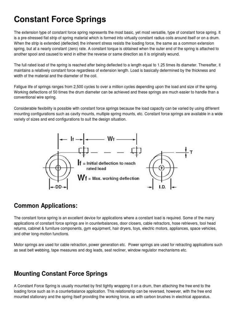 Constant Force Springs | Structural Load | Force