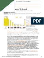 """Una """"corriente financiera"""" de dinero b _ Política _ EL PAÍS"""
