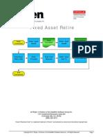 FA Fixed Asset Retire R12
