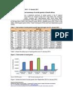Statistical Report 1-2013