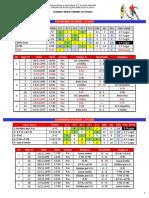 Calendarios de Jogos Resultados Finais