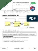 PDF TD Carte Micro v13