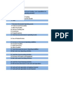 Cash Flow Format and Calculation