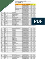 December 2013 Registry of Certified Workers in South Cotabato