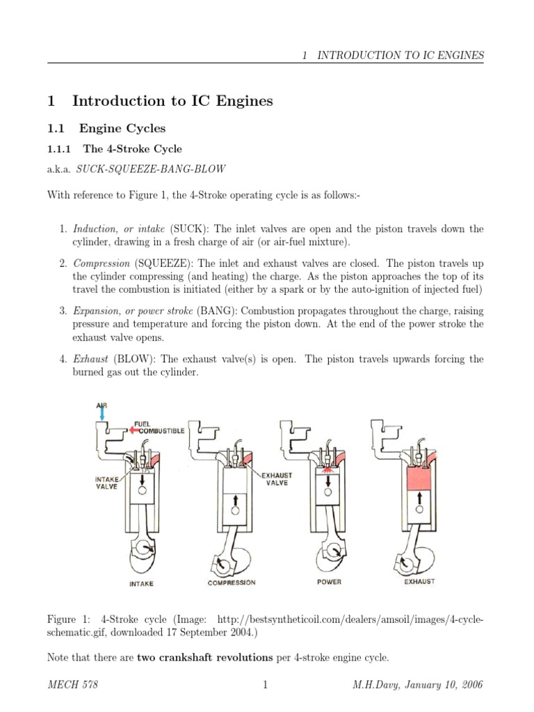 Intro To Engines Internal Combustion Engine Diesel Diagram Of Auto Piston