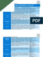 Descripción OFG I semestre 2014