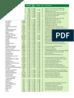 Lista Colegios Mas Caros de Lima 2014