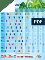 Calendario Mundial Brasil