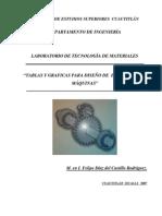 Tablas y Graficas (p1-30)