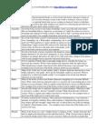 IR Essay Question Grid