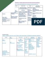 Módulo 1 ESPRED Murcia Programa Detallado