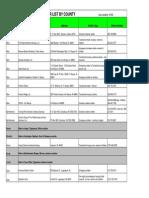 Emergency Shelter List(1)