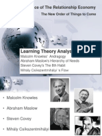 adult-learning-theories-1201988088181643-4