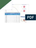 A4 - Sample Analysis - 2