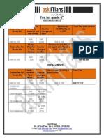 Fee-details-Grade-8th.doc