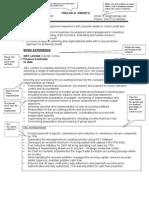 Sample CV for HF Site