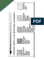 Classification Methods for Carbonate Porosity 2