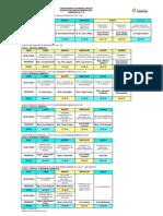 2. Cronograma Examenes Finales