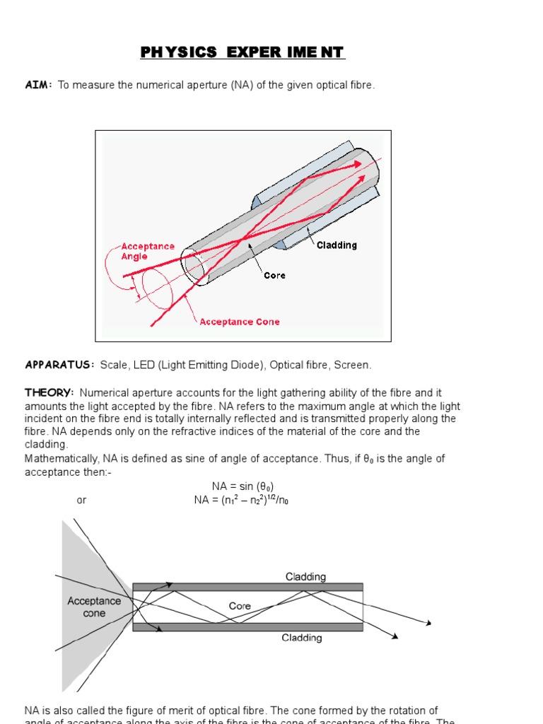 optical fibre physics