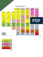 Representação gráfica - Licenciatura CS (3)