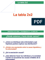 Spanish2.1