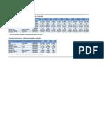Especificaciones Tecnicas Geotextiles