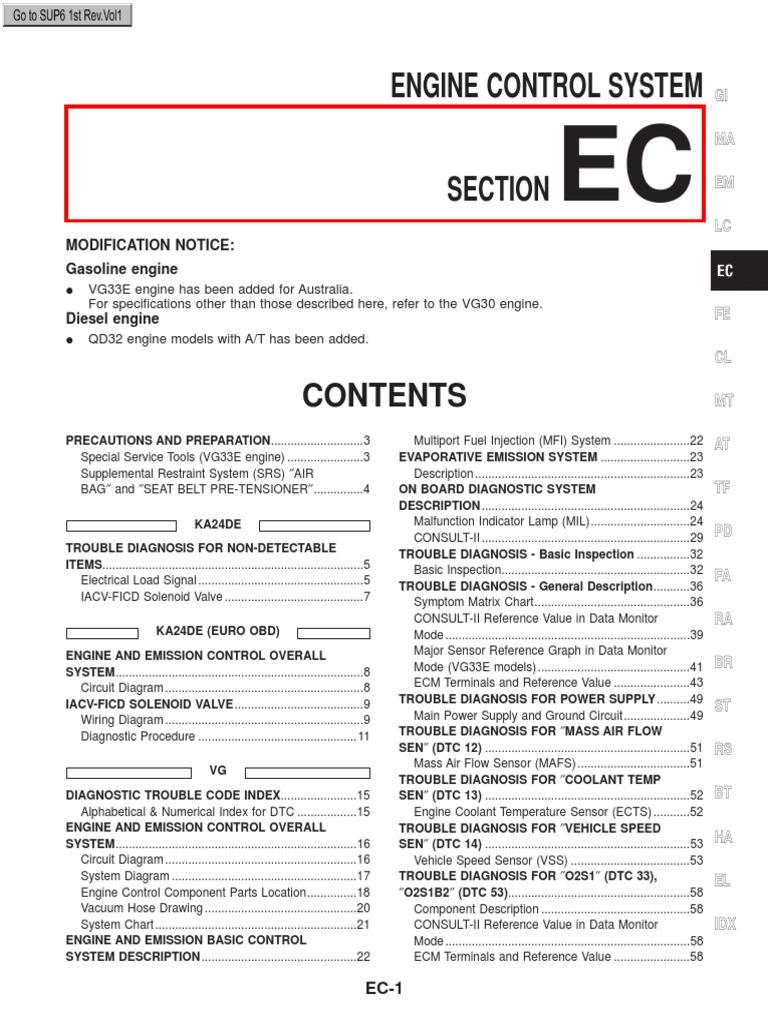 nissan vg33e pdf
