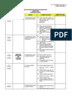 RPT Mathematics FORM4 2014