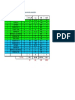 Capacidad Total de Hp