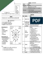 Medicine - EKG - Lab Coat Pockets