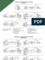 Proceso Del Ciclo de Vida Del Software_ogti_01072013