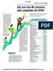 49 carreras que más ganan en Chile