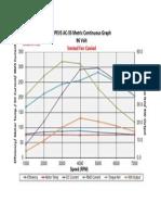 AC-35 96 Volt Metric Continuous Graph FC