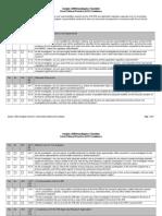 sample gcp checklist.doc