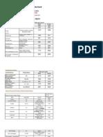 Dainik Jagran Rate Card 2013-14