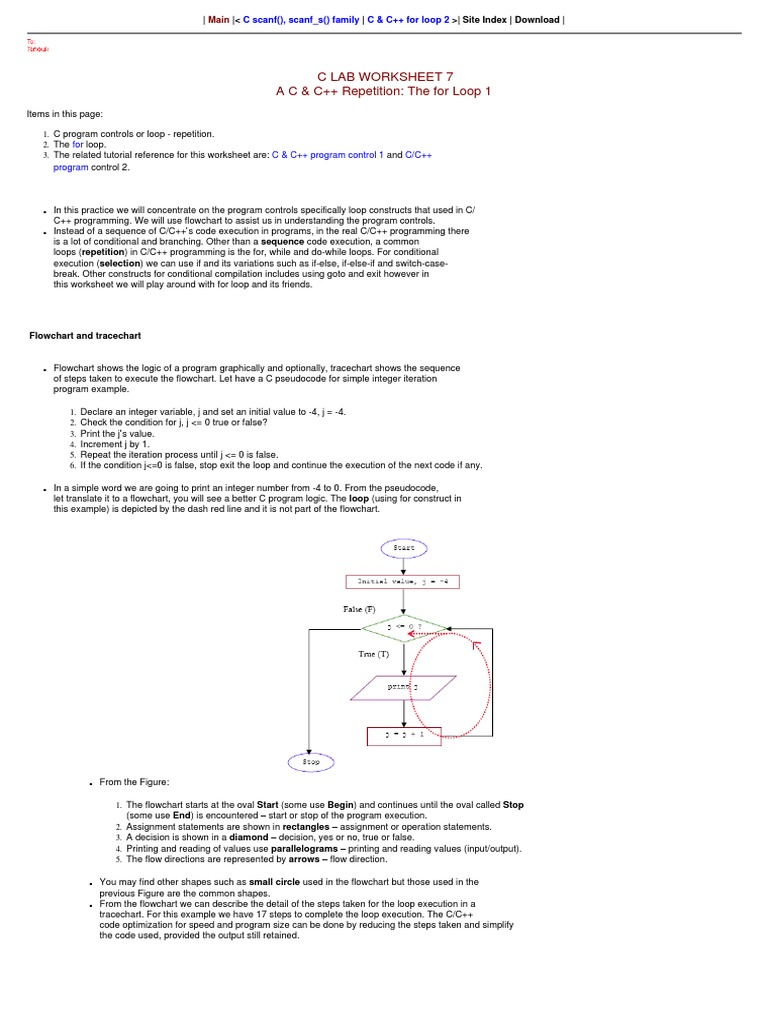 C program control for loop 1 control flow c programming language geenschuldenfo Choice Image