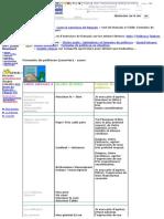Formules de Politesse (Courrier)