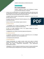 Apuntes Bloque I-II Sistema Constitucional Español