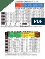 Fork Shock 2009 Air Chart 11x17 Air Chart