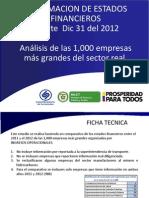 Presentacion 1000 Mayo 2013