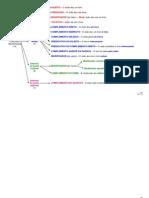 3_Funções sintáticas_esquema