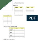 Latin Nouns- 1st Declensions worksheet