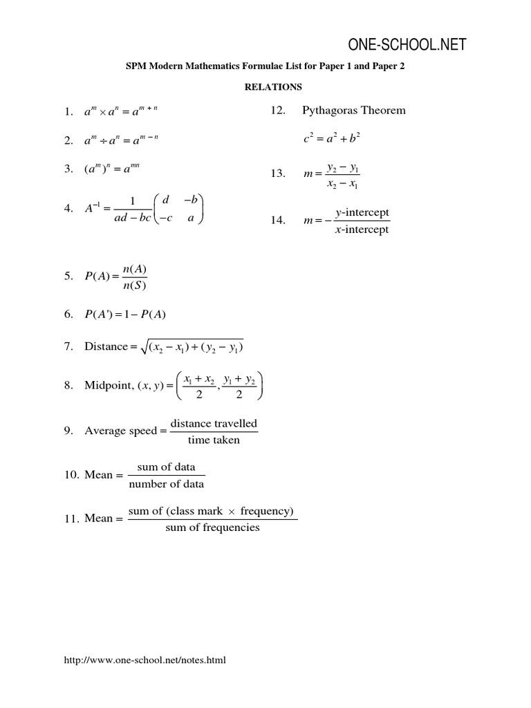 List of SPM Modern Mathematics formulas