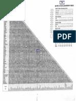 DistanceChart.pdf