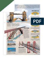 Tipos de Puentes