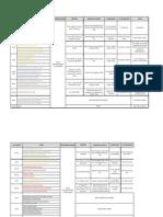 Senarai Nama Kumpulan Penyelidikan Fsc 2013 (Medal)